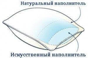 Подарок Ecotex Подушка «Эвкалипт» 50х70 арт. ПЭК57 - фото 3